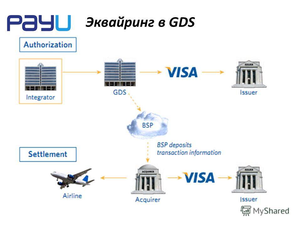 Эквайринг в GDS