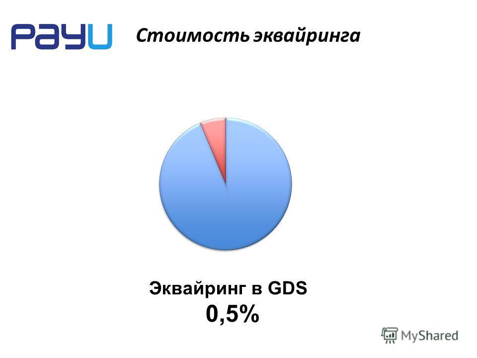 Стоимость эквайринга Эквайринг в GDS 0,5%