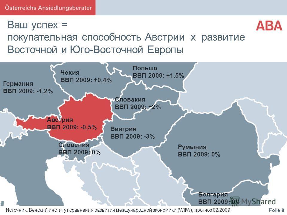 Folie 8 Ваш успех = покупательная способность Австрии x развитие Восточной и Юго-Восточной Европы Чехия ВВП 2009: +0,4% Словакия ВВП 2009: +2% Польша ВВП 2009: +1,5% Венгрия ВВП 2009: -3% Румыния ВВП 2009: 0% Болгария ВВП 2009: 0% Германия ВВП 2009: