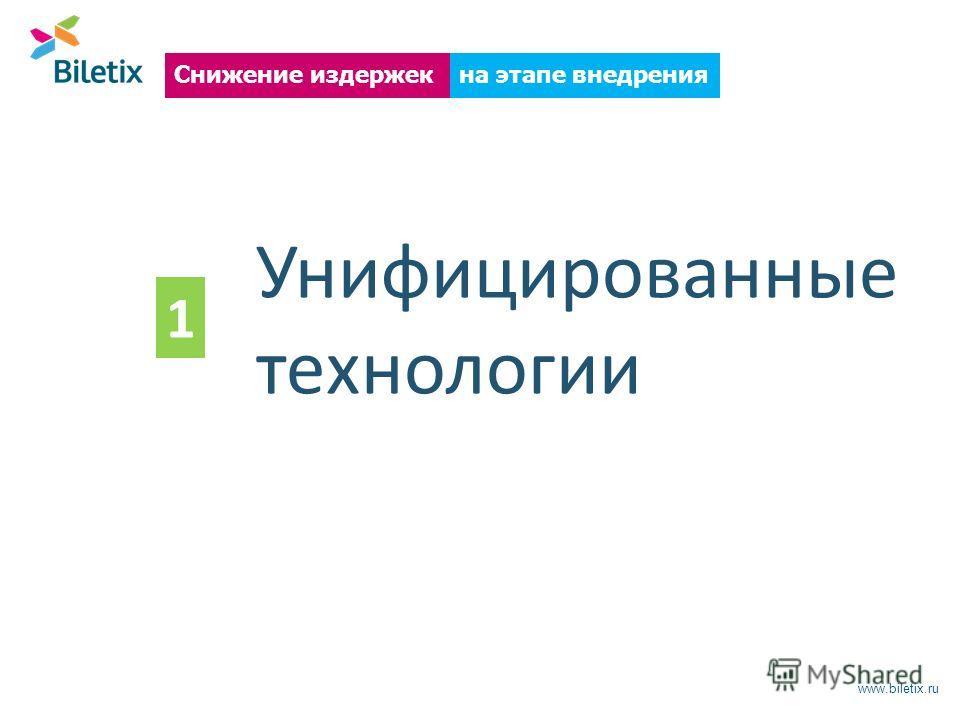 www.biletix.ru на этапе внедренияСнижение издержек Унифицированные технологии 1