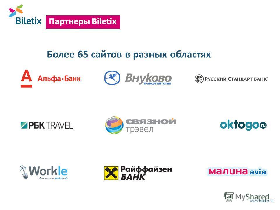 www.biletix.ru Партнеры Biletix Более 65 сайтов в разных областях