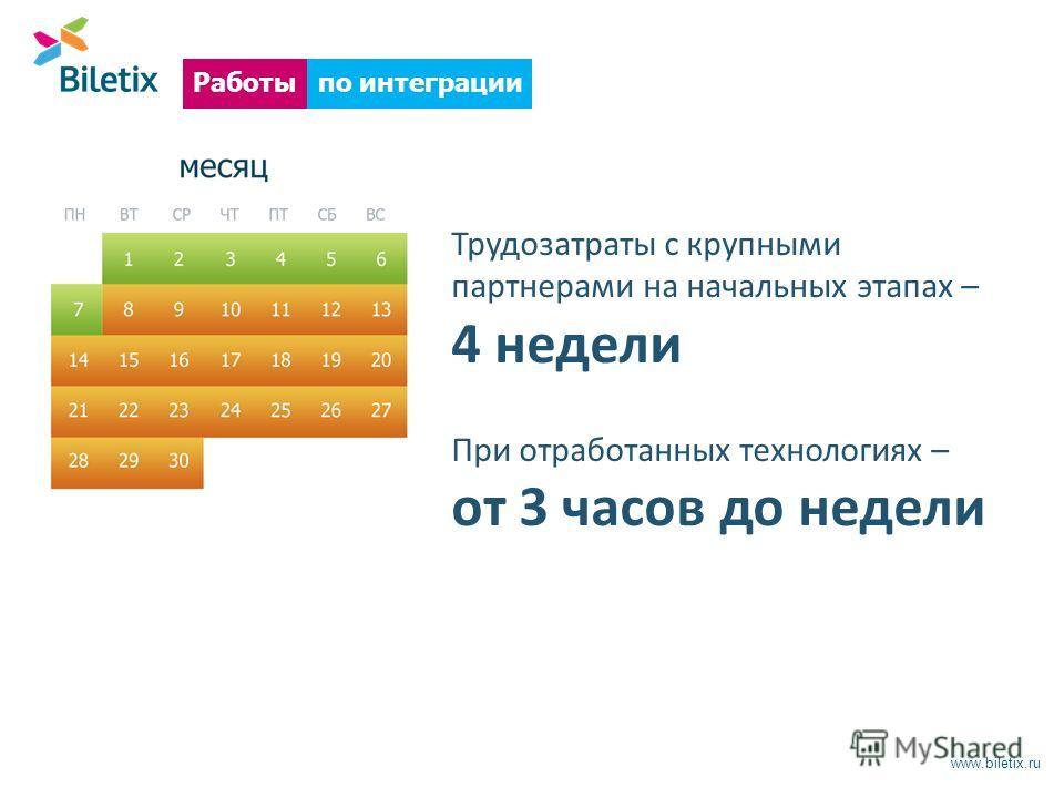 www.biletix.ru по интеграцииРаботы Трудозатраты с крупными партнерами на начальных этапах – 4 недели При отработанных технологиях – от 3 часов до недели
