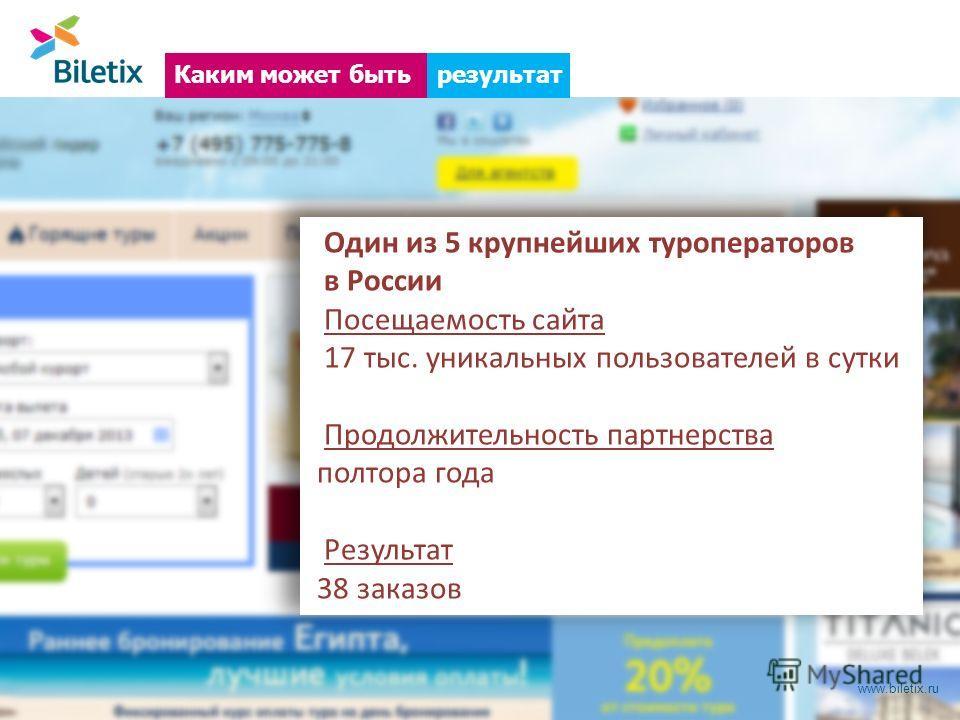 www.biletix.ru результатКаким может быть Один из 5 крупнейших туроператоров в России Посещаемость сайта 17 тыс. уникальных пользователей в сутки Продолжительность партнерства полтора года Результат 38 заказов