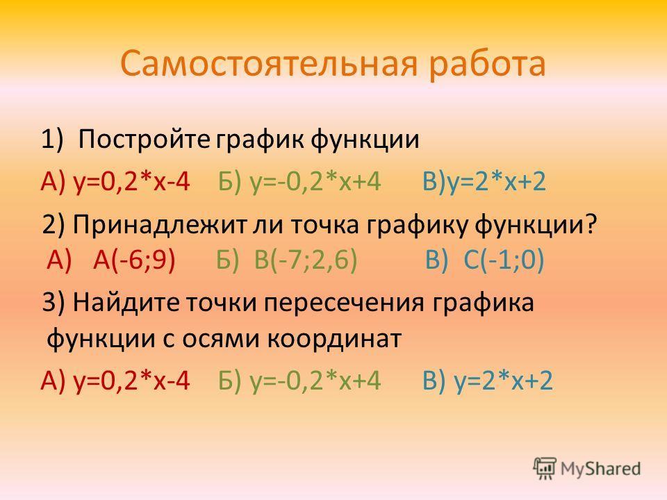 Самостоятельная работа 1)Постройте график функции А) у=0,2*х-4 Б) у=-0,2*х+4 В)у=2*х+2 2) Принадлежит ли точка графику функции? А) А(-6;9) Б) В(-7;2,6) В) С(-1;0) 3) Найдите точки пересечения графика функции с осями координат А) у=0,2*х-4 Б) у=-0,2*х
