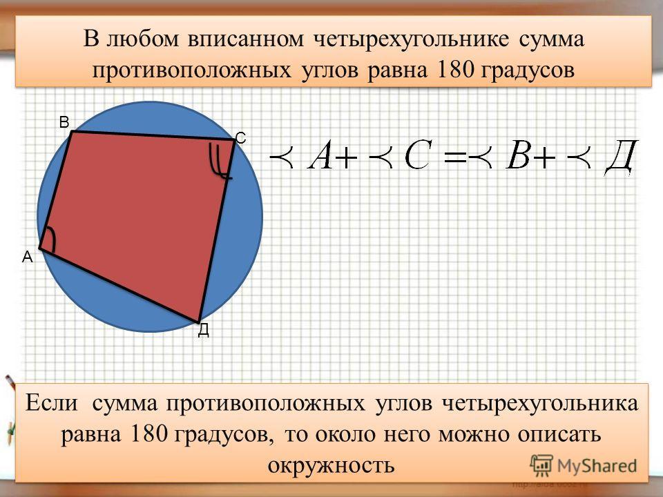 В любом вписанном четырехугольнике сумма противоположных углов равна 180 градусов 20.12.2013 Если сумма противоположных углов четырехугольника равна 180 градусов, то около него можно описать окружность Д А В С