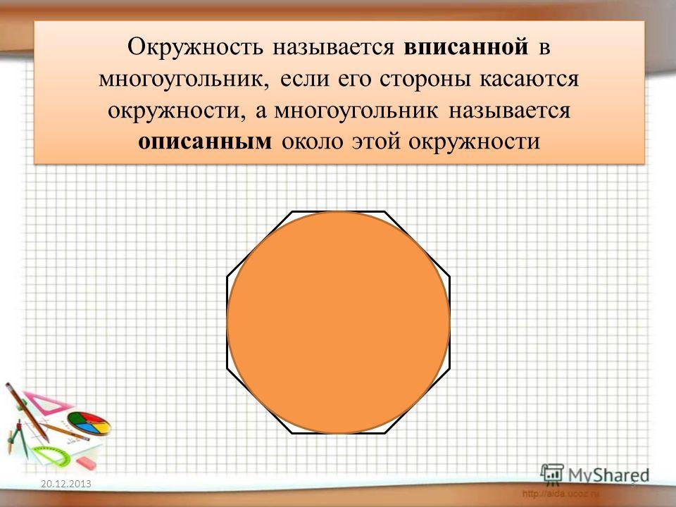Окружность называется вписанной в многоугольник, если его стороны касаются окружности, а многоугольник называется описанным около этой окружности 20.12.20133
