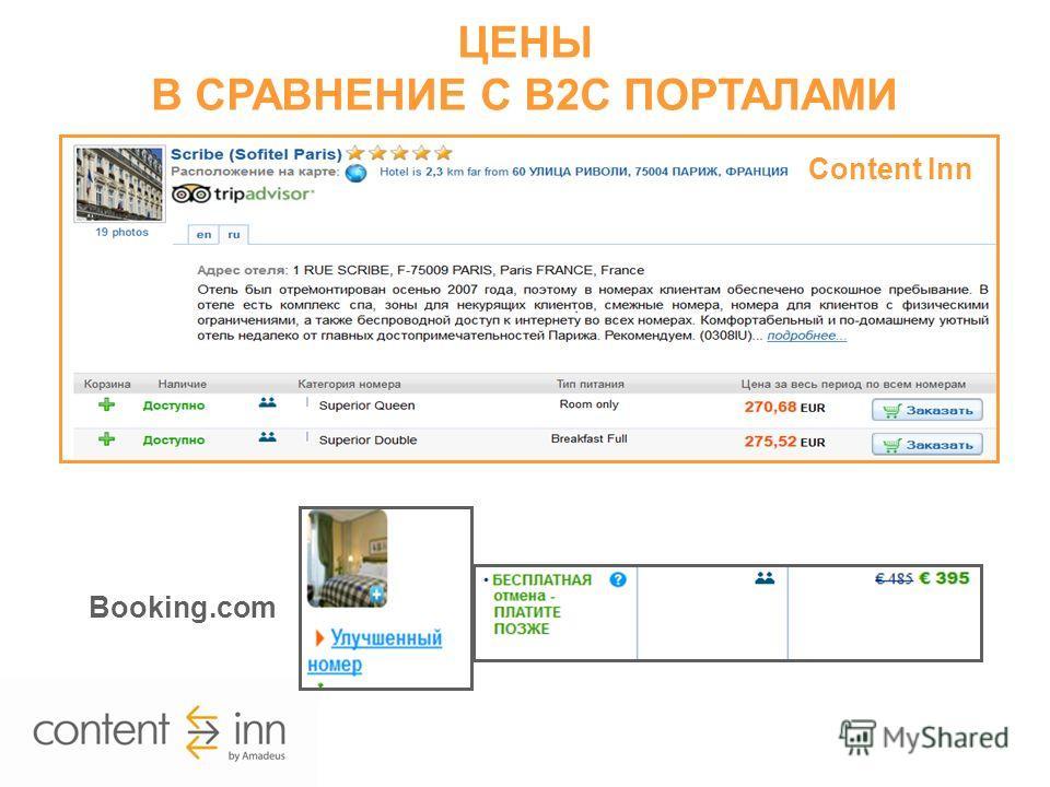 ЦЕНЫ В СРАВНЕНИЕ С B2C ПОРТАЛАМИ Booking.com Content Inn