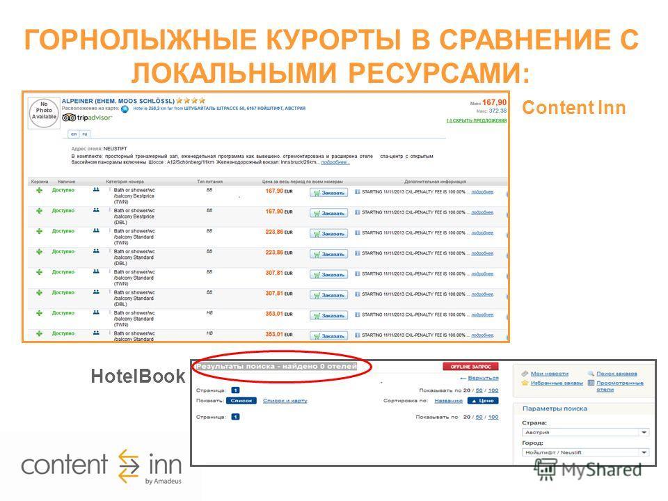 ГОРНОЛЫЖНЫЕ КУРОРТЫ В СРАВНЕНИЕ С ЛОКАЛЬНЫМИ РЕСУРСАМИ: HotelBook Content Inn