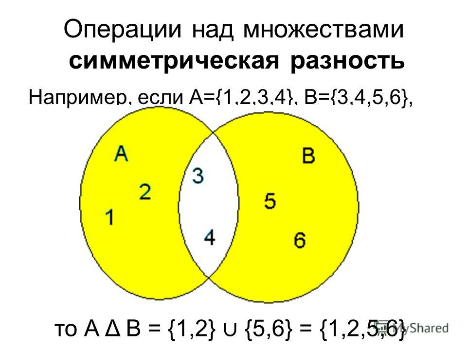 Операции над множествами симметрическая разность Например, если А={1,2,3,4}, B={3,4,5,6}, то А Δ В = {1,2} {5,6} = {1,2,5,6}