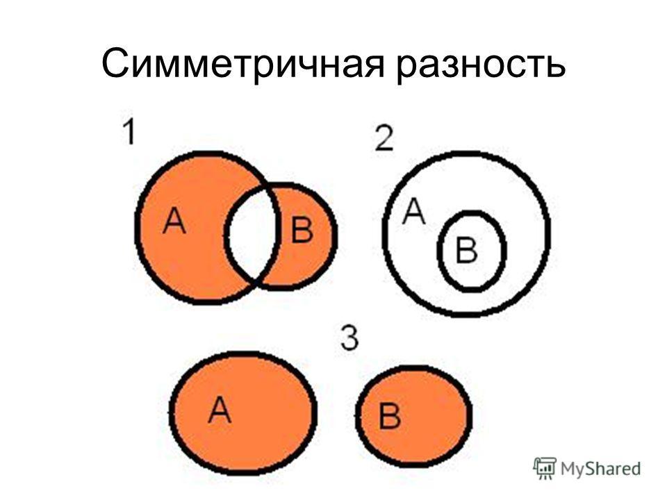 Симметричная разность