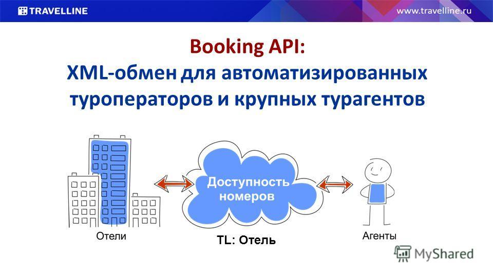 Booking API: XML-обмен для автоматизированных туроператоров и крупных турагентов ТL: Отель