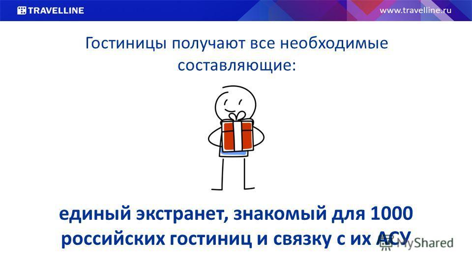 Гостиницы получают все необходимые составляющие: единый экстранет, знакомый для 1000 российских гостиниц и связку с их АСУ
