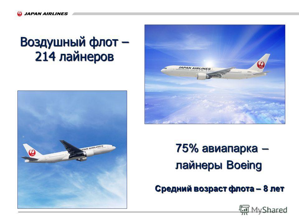 Воздушный флот – 214 лайнеров 75% авиапарка – лайнеры Boeing Средний возраст флота – 8 лет