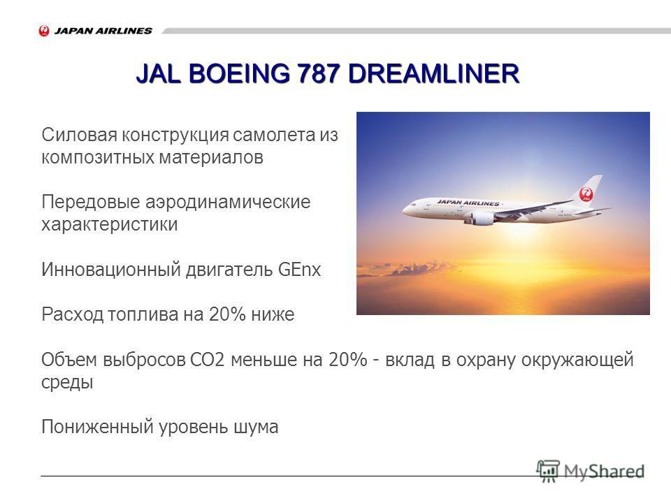 Силовая конструкция самолета из композитных материалов Передовые аэродинамические характеристики Инновационный двигатель GEnx Расход топлива на 20% ниже Объем выбросов СО2 меньше на 20% - вклад в охрану окружающей среды Пониженный уровень шума