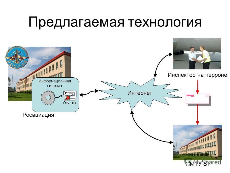 Предлагаемая технология Инспектор на перроне МТУ ВТ Интернет Отчёты Информационная система Росавиация