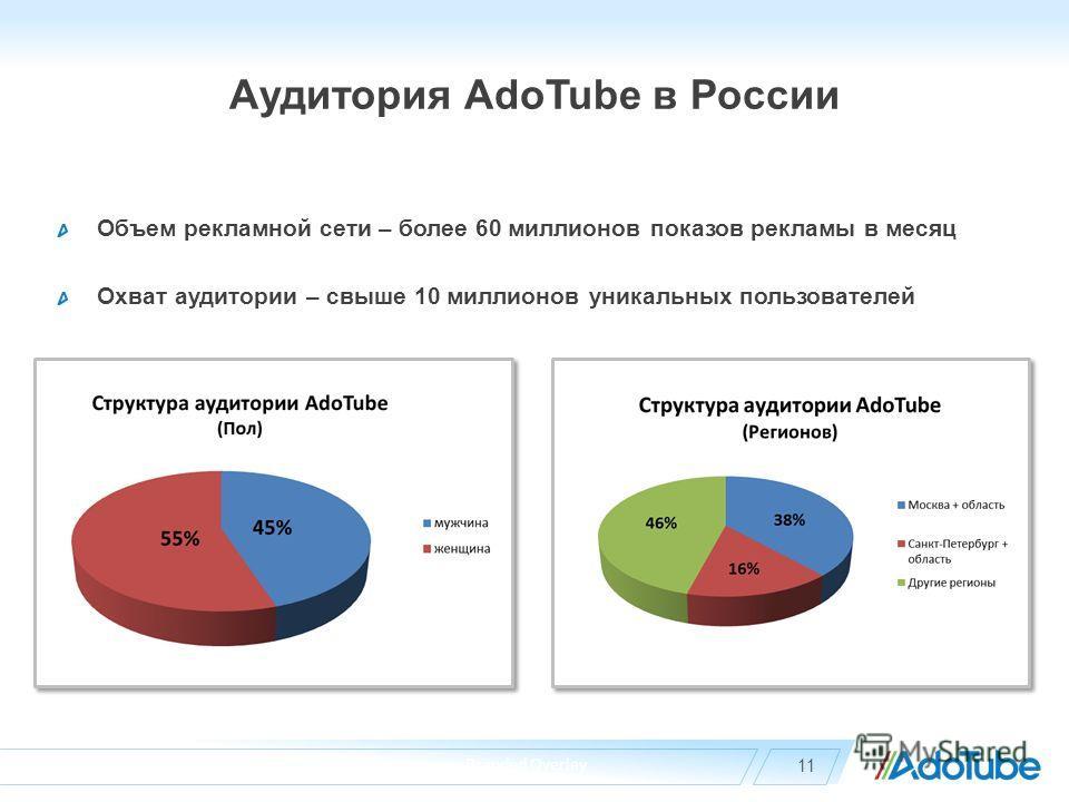 Аудитория AdoTube в России 11 Branded Overlay Объем рекламной сети – более 60 миллионов показов рекламы в месяц Охват аудитории – свыше 10 миллионов уникальных пользователей