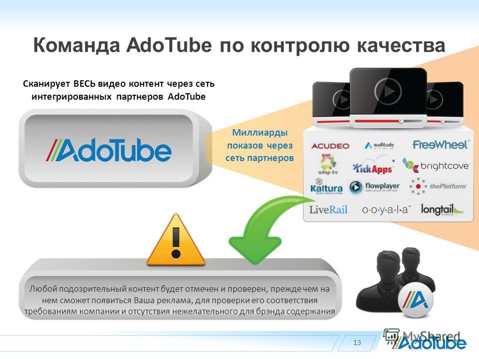 Команда AdoTube по контролю качества 13 Сканирует ВЕСЬ видео контент через сеть интегрированных партнеров AdoTube Любой подозрительный контент будет отмечен и проверен, прежде чем на нем сможет появиться Ваша реклама, для проверки его соответствия тр