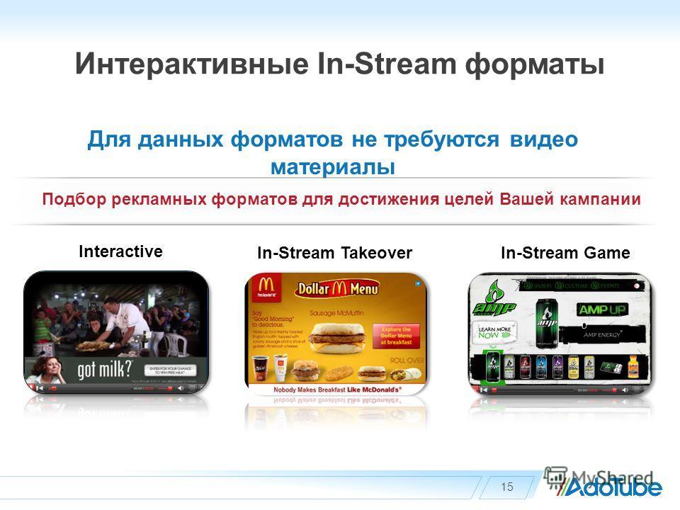Для данных форматов не требуются видео материалы Интерактивные In-Stream форматы Interactive In-Stream Game Подбор рекламных форматов для достижения целей Вашей кампании In-Stream Takeover 15