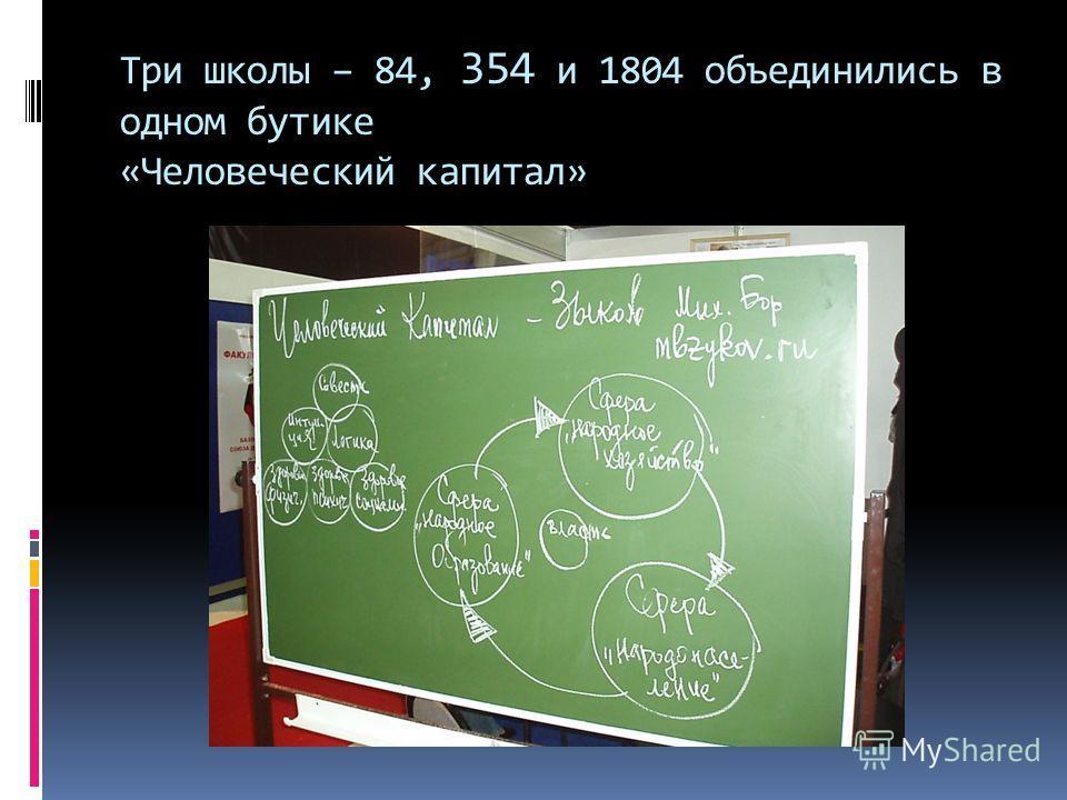 Три школы – 84, 354 и 1804 объединились в одном бутике «Человеческий капитал»