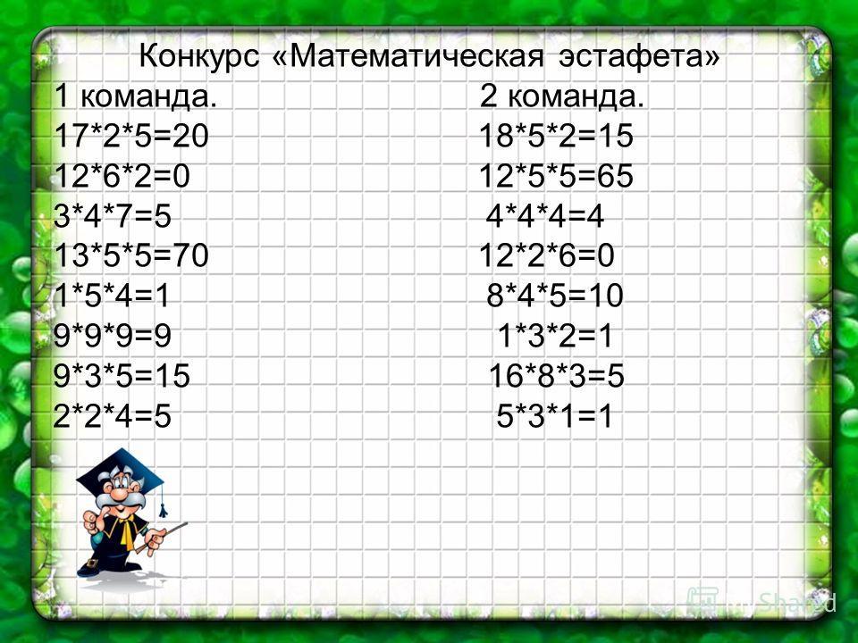 Конкурс «Математическая эстафета» 1 команда. 2 команда. 17*2*5=20 18*5*2=15 12*6*2=0 12*5*5=65 3*4*7=5 4*4*4=4 13*5*5=70 12*2*6=0 1*5*4=1 8*4*5=10 9*9*9=9 1*3*2=1 9*3*5=15 16*8*3=5 2*2*4=5 5*3*1=1