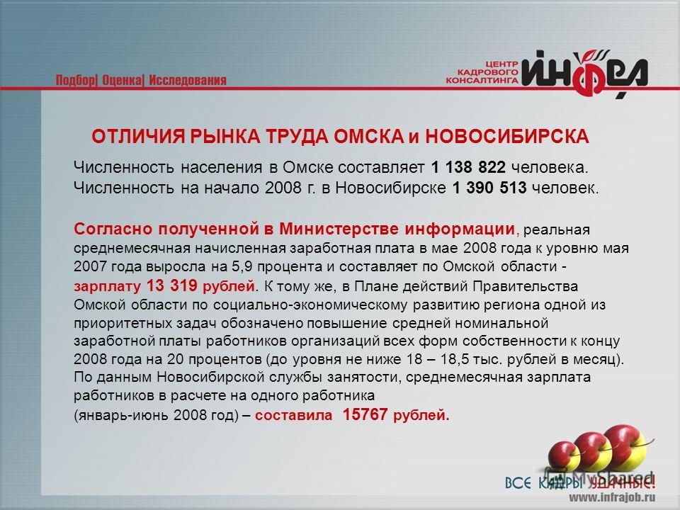 ОТЛИЧИЯ РЫНКА ТРУДА ОМСКА и НОВОСИБИРСКА Численность населения в Омске составляет 1 138 822 человека. Численность на начало 2008 г. в Новосибирске 1 390 513 человек. Согласно полученной в Министерстве информации, реальная среднемесячная начисленная з