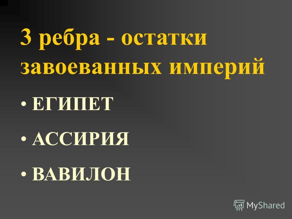 МИДО- ПЕРСИЯ 538г. до Н.Э. – 333г. до Н.Э.