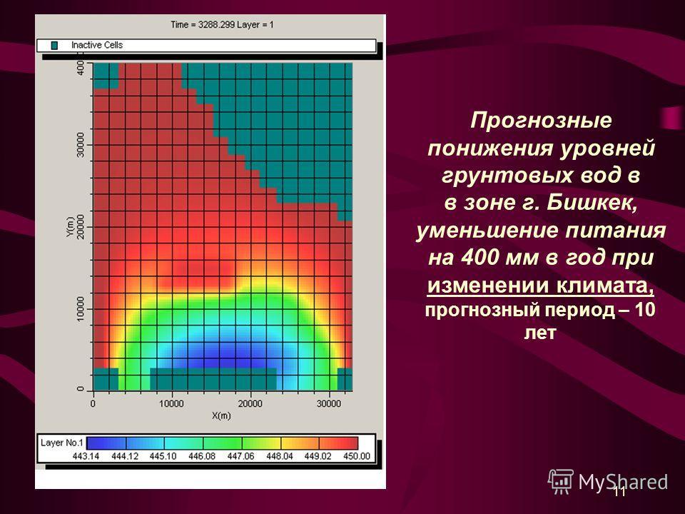 11 Прогнозные понижения уровней грунтовых вод в в зоне г. Бишкек, уменьшение питания на 400 мм в год при изменении климата, прогнозный период – 10 лет