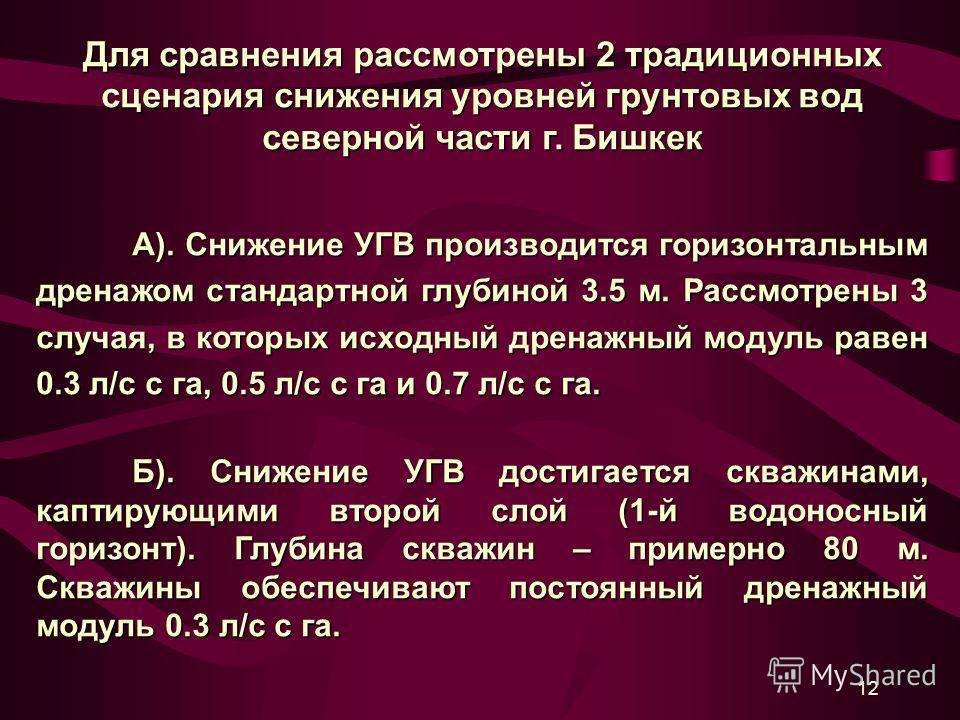 12 Для сравнения рассмотрены 2 традиционных сценария снижения уровней грунтовых вод северной части г. Бишкек A). Снижение УГВ производится горизонтальным дренажом стандартной глубиной 3.5 м. Рассмотрены 3 случая, в которых исходный дренажный модуль р