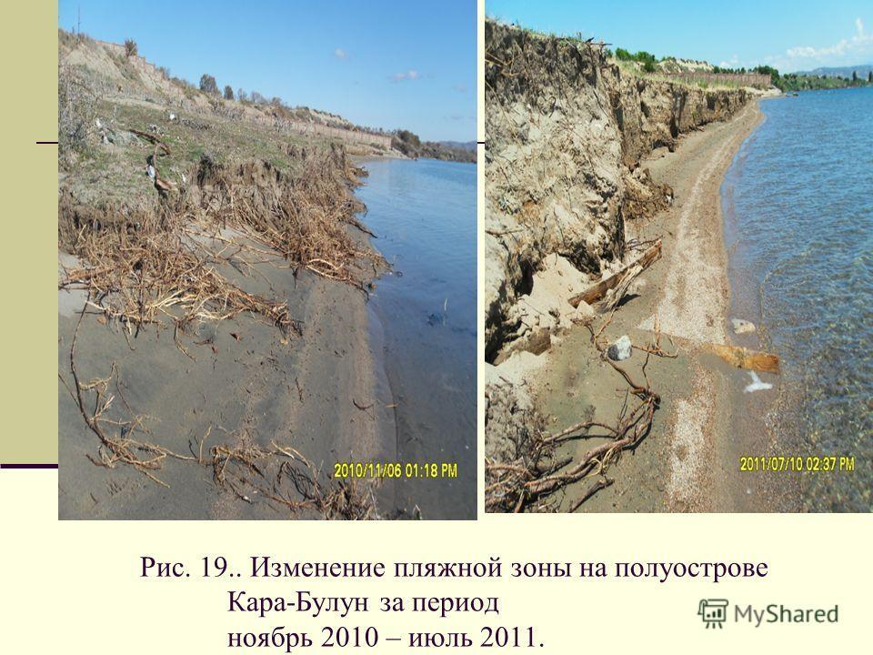 Рис. 19.. Изменение пляжной зоны на полуострове Кара-Булун за период ноябрь 2010 – июль 2011.