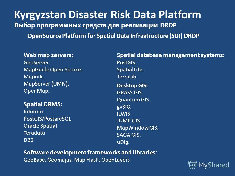 Kyrgyzstan Disaster Risk Data Platform Выбор программных средств для реализации DRDP OpenSource Platform for Spatial Data Infrastructure (SDI) DRDP Web map servers: GeoServer. MapGuide Open Source. Mapnik. MapServer (UMN). OpenMap. Spatial database m