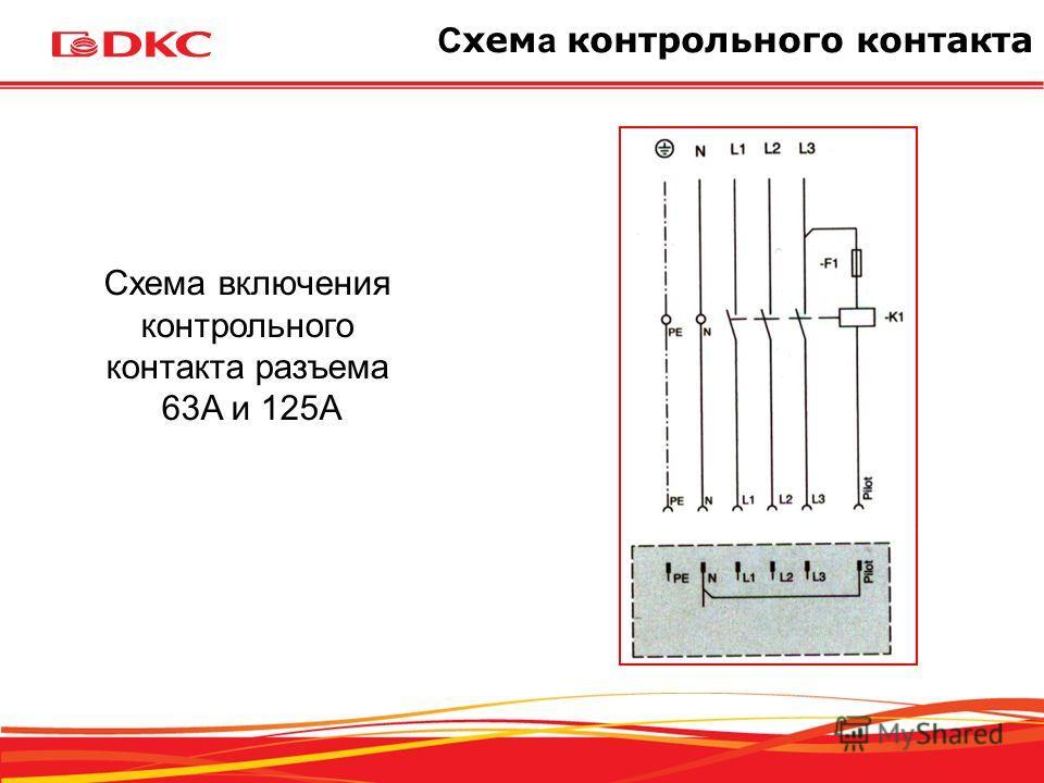 Схема включения контрольного контакта разъема 63A и 125A С хем а контрольного контакта