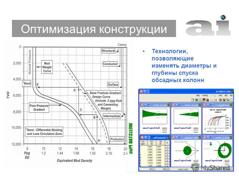 Оптимизация конструкции Технологии, позволяющие изменять диаметры и глубины спуска обсадных колонн