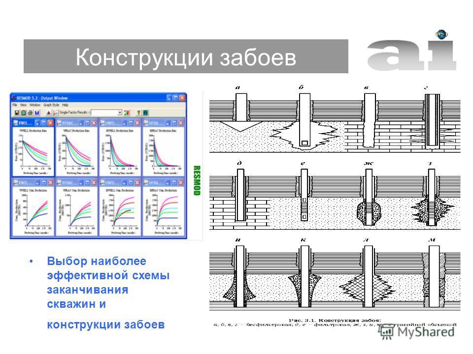 Конструкции забоев Выбор наиболее эффективной схемы заканчивания скважин и конструкции забоев