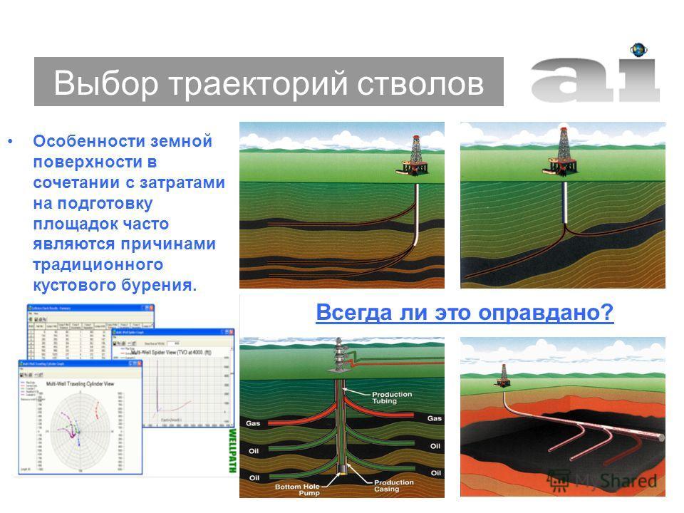 Выбор траекторий стволов Особенности земной поверхности в сочетании с затратами на подготовку площадок часто являются причинами традиционного кустового бурения. Всегда ли это оправдано?