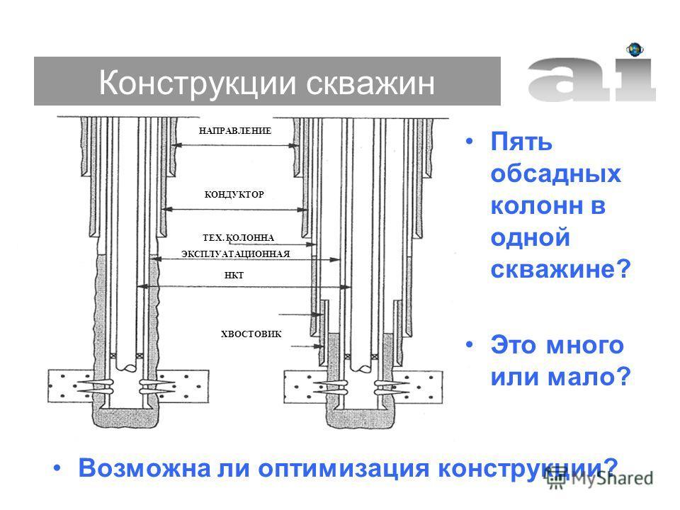 Конструкции скважин НАПРАВЛЕНИЕ КОНДУКТОР ТЕХ. КОЛОННА ЭКСПЛУАТАЦИОННАЯ НКТ ХВОСТОВИК Пять обсадных колонн в одной скважине? Это много или мало? Возможна ли оптимизация конструкции?
