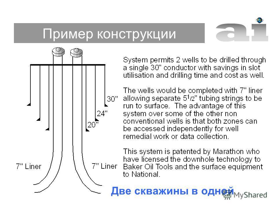 Пример конструкции Две скважины в одной