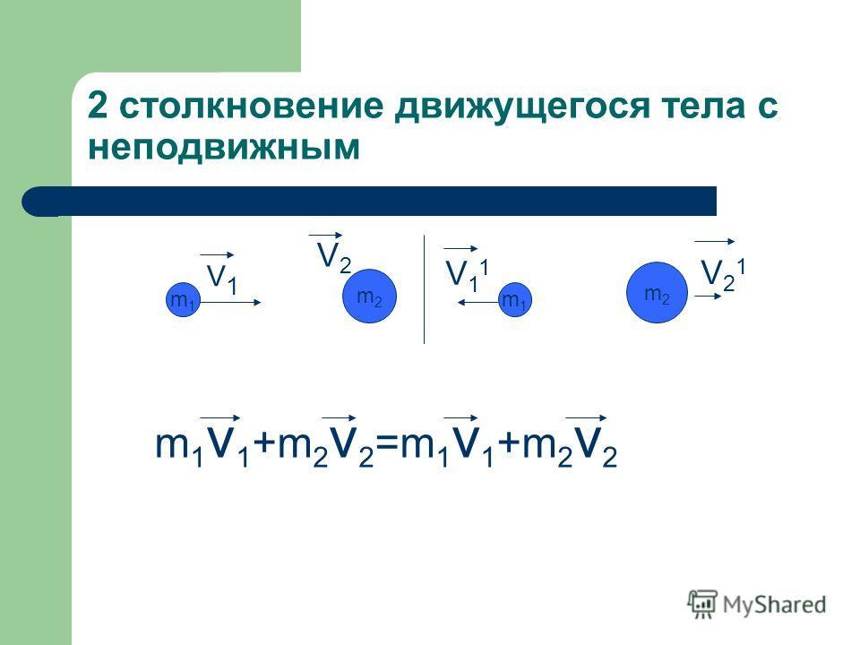 2 столкновение движущегося тела с неподвижным m1m1 m2m2 m1m1 m2m2 V1V1 V2V2 V21V21 V11V11 m 1 v 1 +m 2 v 2 =m 1 v 1 +m 2 v 2