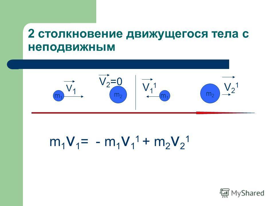 2 столкновение движущегося тела с неподвижным m1m1 m2m2 m1m1 m2m2 V1V1 V 2 =0 V21V21 V11V11 m 1 v 1 = - m 1 v 1 1 + m 2 v 2 1