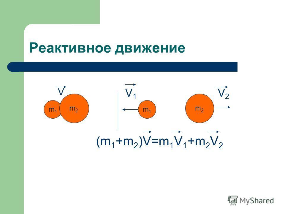 Реактивное движение m1m1 m2m2 m1m1 m2m2 V V1V1 V2V2 (m 1 +m 2 )V=m 1 V 1 +m 2 V 2