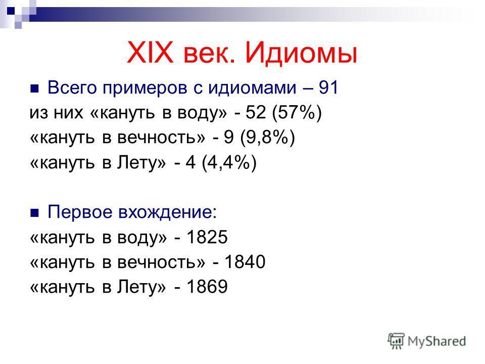 XIX век. Идиомы Всего примеров с идиомами – 91 из них «кануть в воду» - 52 (57%) «кануть в вечность» - 9 (9,8%) «кануть в Лету» - 4 (4,4%) Первое вхождение: «кануть в воду» - 1825 «кануть в вечность» - 1840 «кануть в Лету» - 1869