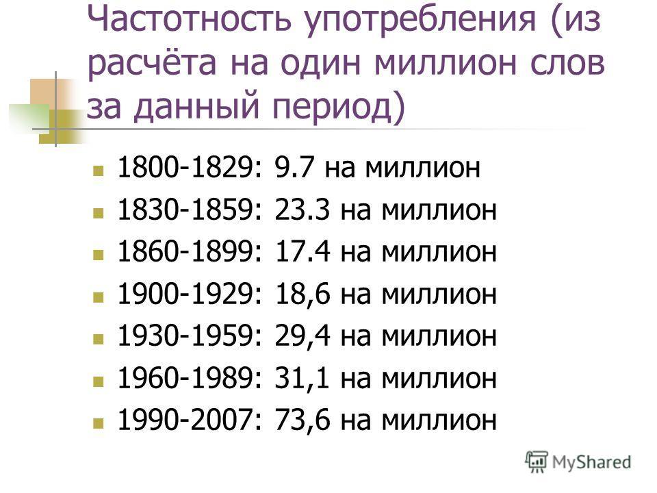 Частотность употребления (из расчёта на один миллион слов за данный период) 1800-1829: 9.7 на миллион 1830-1859: 23.3 на миллион 1860-1899: 17.4 на миллион 1900-1929: 18,6 на миллион 1930-1959: 29,4 на миллион 1960-1989: 31,1 на миллион 1990-2007: 73
