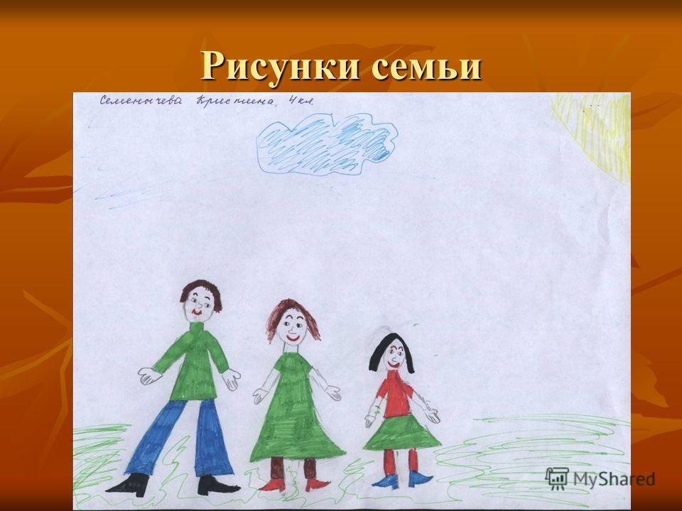 Рисунки семьи
