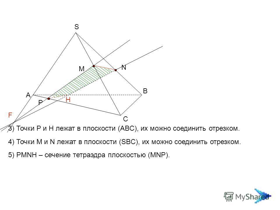 А B C S M N P H F 3) Точки P и H лежат в плоскости (ABС), их можно соединить отрезком. 4) Точки M и N лежат в плоскости (SBC), их можно соединить отрезком. 5) PMNH – сечение тетраэдра плоскостью (MNP).