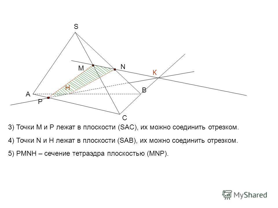 3) Точки М и Р лежат в плоскости (SAС), их можно соединить отрезком. 4) Точки N и H лежат в плоскости (SAB), их можно соединить отрезком. 5) PMNH – сечение тетраэдра плоскостью (MNP). А B C S M N P Н К