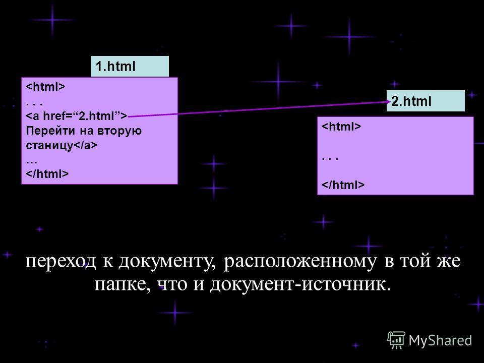 ... Перейти на вторую станицу …... 2.html 1.html переход к документу, расположенному в той же папке, что и документ-источник.