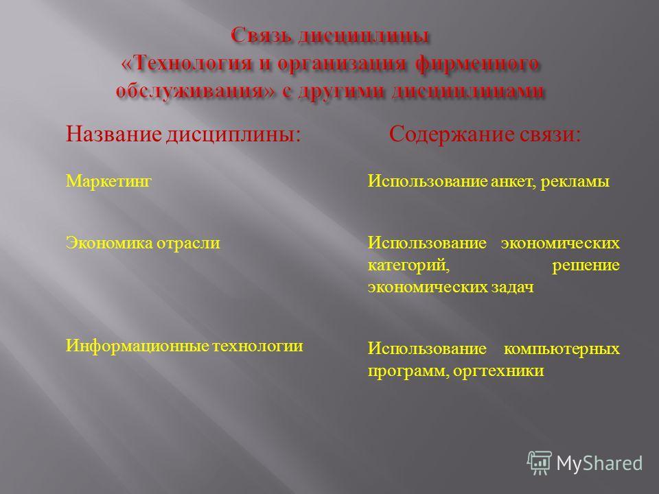 Название дисциплины : Маркетинг Экономика отрасли Информационные технологии Содержание связи : Использование анкет, рекламы Использование экономических категорий, решение экономических задач Использование компьютерных программ, оргтехники