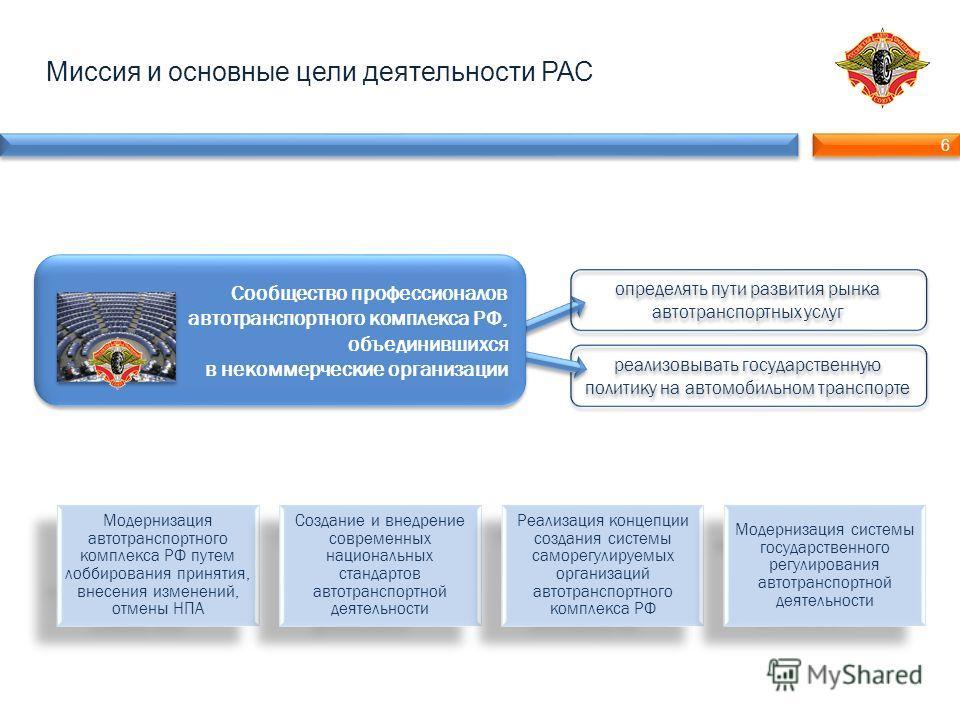 6 6 Миссия и основные цели деятельности РАС реализовывать государственную политику на автомобильном транспорте определять пути развития рынка автотранспортных услуг Сообщество профессионалов автотранспортного комплекса РФ, объединившихся в некоммерче