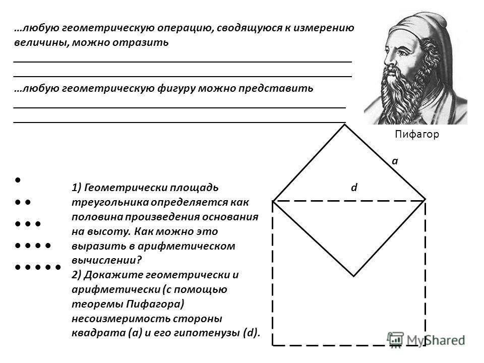 Пифагор …любую геометрическую операцию, сводящуюся к измерению величины, можно отразить ________________________________________________________ ________________________________________________________ …любую геометрическую фигуру можно представить _