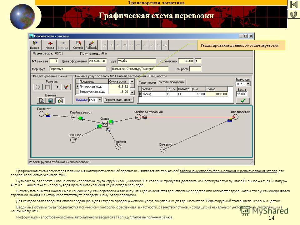 Транспортная логистика 14 Графическая схема перевозки Редактирование данных об этапе перевозки Графическая схема служит для повышения наглядности сложной перевозки и является альтернативой табличному способу формирования и редактирования этапов (эти