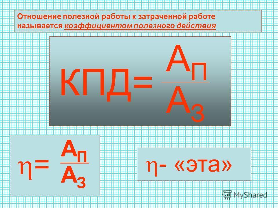 Отношение полезной работы к затраченной работе называется коэффициентом полезного действия КПД= АПАП АЗАЗ = АПАП АЗАЗ - «эта»